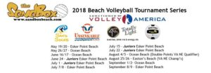 The Sandbox 2018 Tournament Series